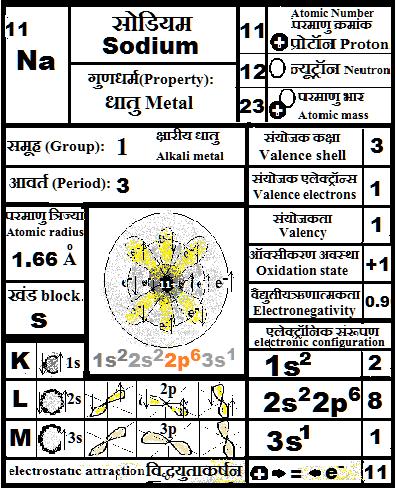 11sodium_card