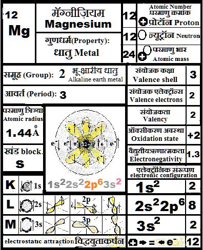 12magnesium_card