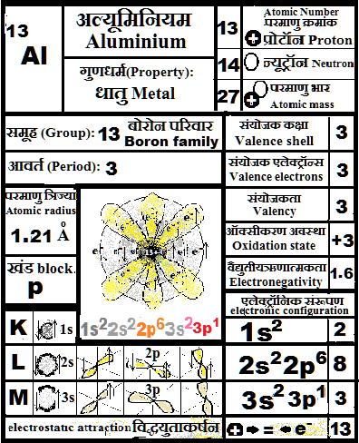 13aluminium_card