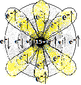 15phosphorus