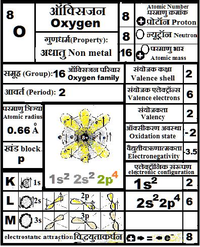 8oxygen_card