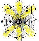 8oxygen