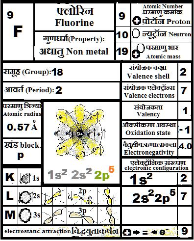 9fluorine_card