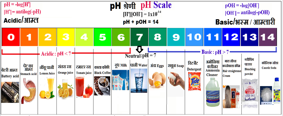 ph-scale-full